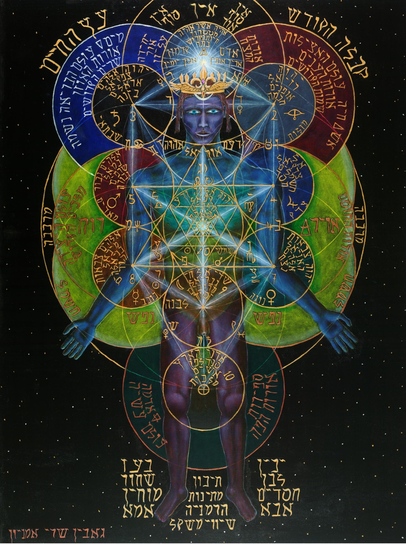 Anatomy Of The Soul Kabbalah Chart By Gavin Shri Amneon Paintings